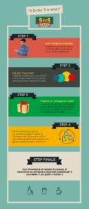 Infografica chiedere recensioni positive ai clienti